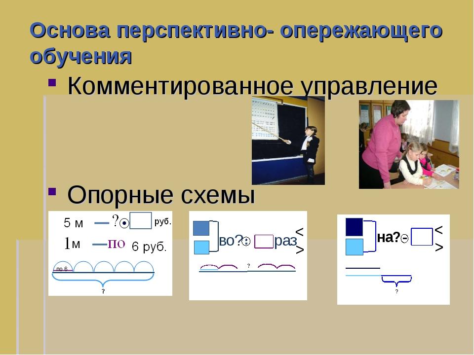 Основа перспективно- опережающего обучения Комментированное управление Опорны...
