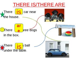 THERE IS/THERE ARE There a car near the house. There three dogs in the box. T