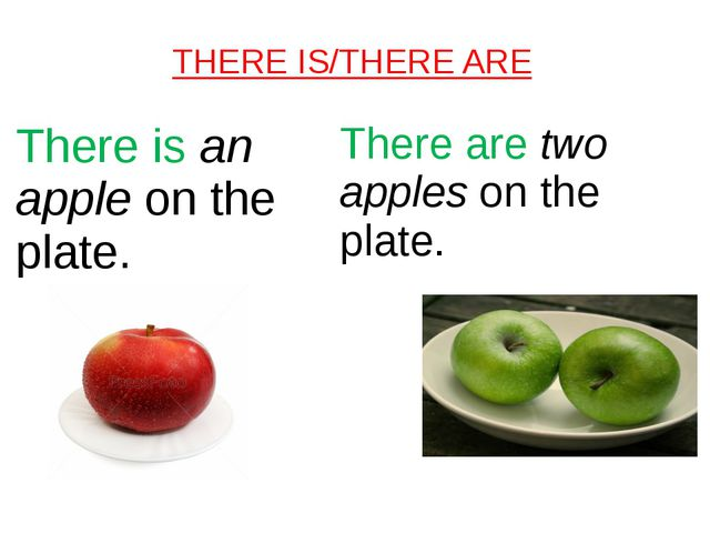 THERE IS/THERE ARE Thereisan appleon the plate. There aretwoappleson the plate.