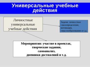 Универсальные учебные действия Личностные универсальные учебные действия Меро