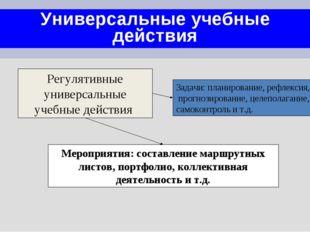 Универсальные учебные действия Регулятивные универсальные учебные действия Ме