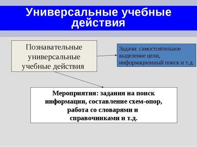 Универсальные учебные действия Познавательные универсальные учебные действия...