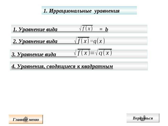 1. Иррациональные уравнения 4. Уравнения, сводящиеся к квадратным Главное мен...
