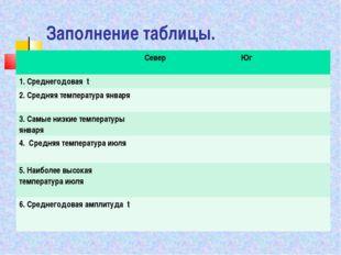 Заполнение таблицы. СеверЮг 1. Среднегодовая t 2. Средняя температура янв
