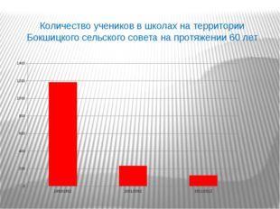 Количество учеников в школах на территории Бокшицкого сельского совета на про