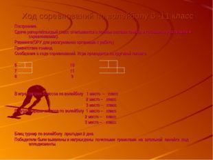 Ход соревнований по волейболу 6 -11 класс Построение. Сдача рапорта(каждый к