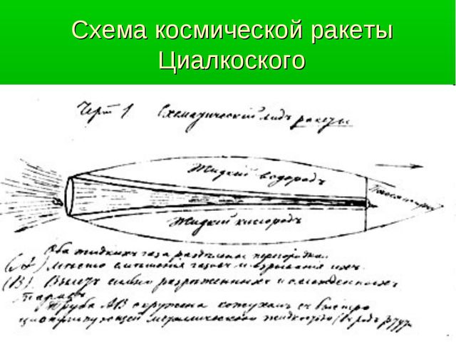 Схема космической ракеты Циалкоского