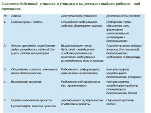 Система действий учителя и учащихся на разных стадиях работы над проектом. №