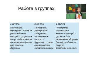 Работа в группах. 1 группа 2 группа 3 группа Подобрать материал опользе упот