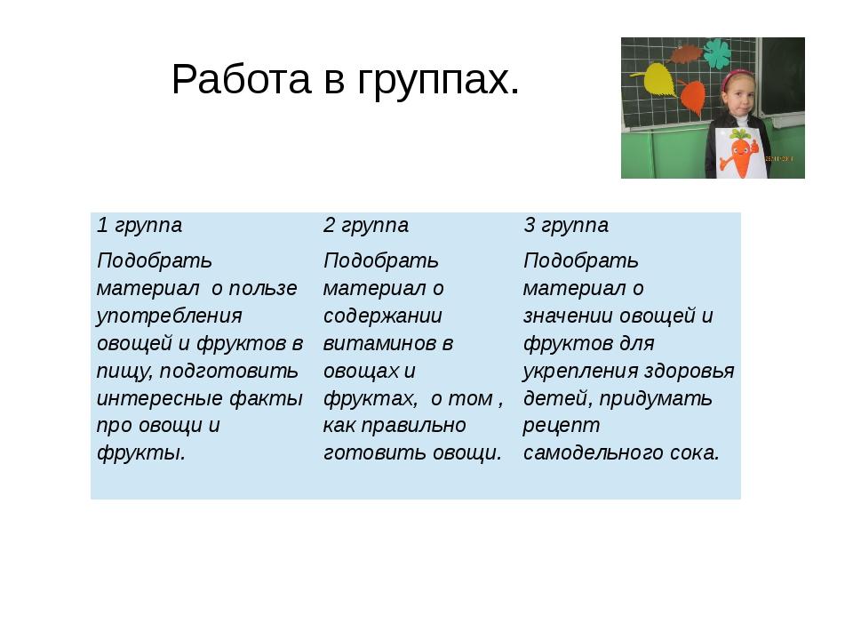 Работа в группах. 1 группа 2 группа 3 группа Подобрать материал опользе упот...