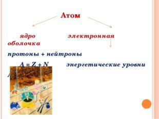 Атом ядро электронная оболочка протоны + нейтроны A = Z + N энергетические у