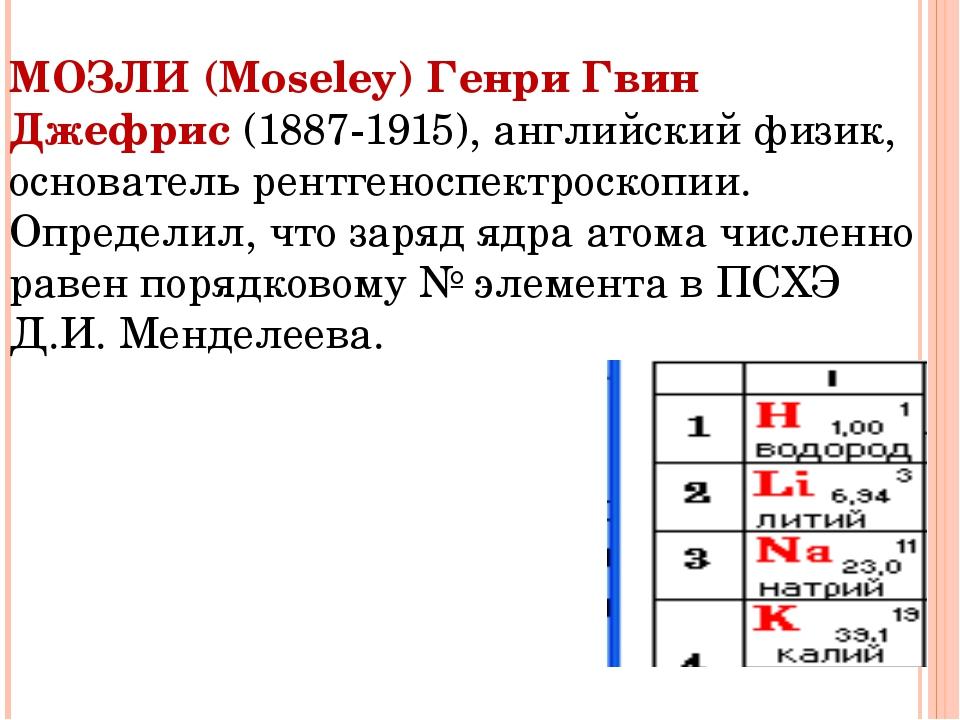 МОЗЛИ (Moseley) Генри Гвин Джефрис (1887-1915), английский физик, основатель...