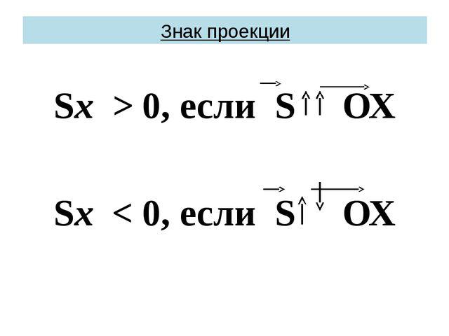 Знак проекции Sx > 0, если S ОХ Sx < 0, если S ОХ
