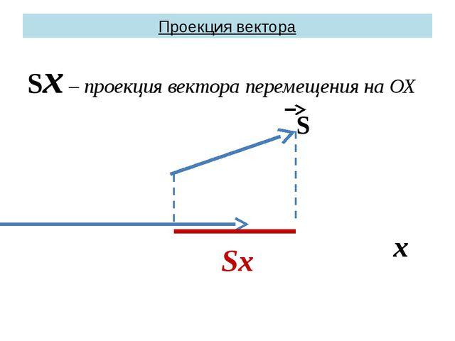 Проекция вектора Sх – проекция вектора перемещения на ОХ S х Sx