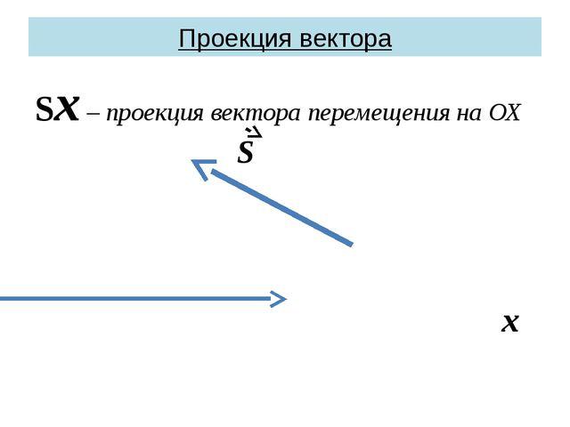 Проекция вектора Sх – проекция вектора перемещения на ОХ S x