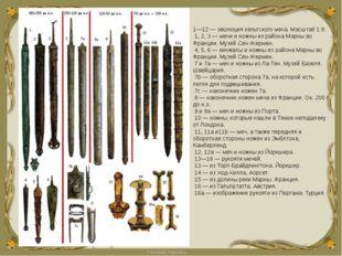 1—12 — эволюция кельтского меча. Масштаб 1:8. 1, 2, 3 — мечи и ножны из район