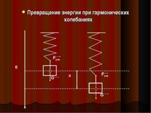 Превращение энергии при гармонических колебаниях