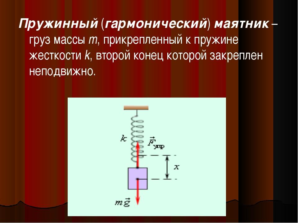 Пружинный (гармонический) маятник – груз массы m, прикрепленный к пружине жес...
