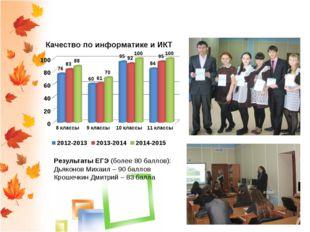Учебные достижения обучающихся Результаты ЕГЭ (более 80 баллов): Дьяконов Мих