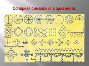 Солярная символика в орнаменте.