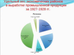 Удельный вес экономических районов в выработке промышленной продукции за 1927