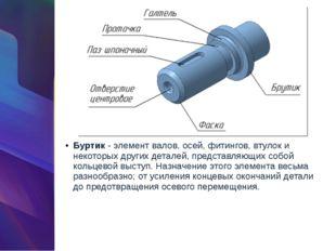 Буртик- элемент валов, осей, фитингов, втулок и некоторых других деталей, пр