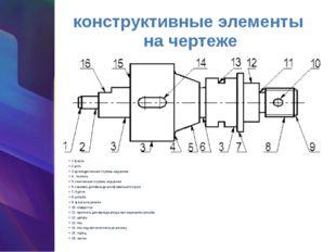конструктивные элементы на чертеже 1 фаска 2 шип 3 цилиндрическая ступень нар