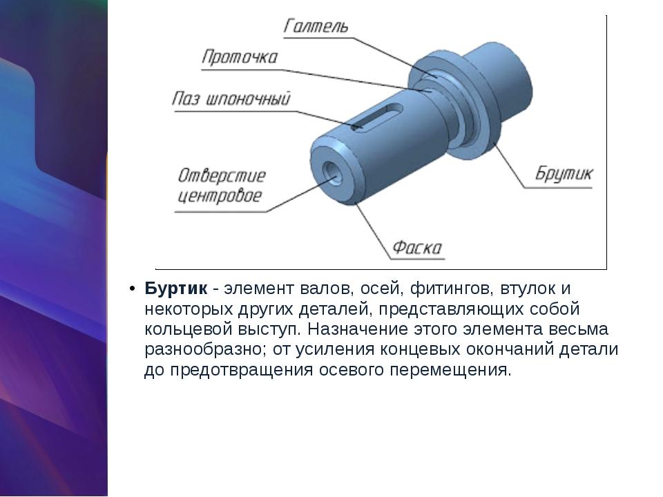 Буртик- элемент валов, осей, фитингов, втулок и некоторых других деталей, пр...