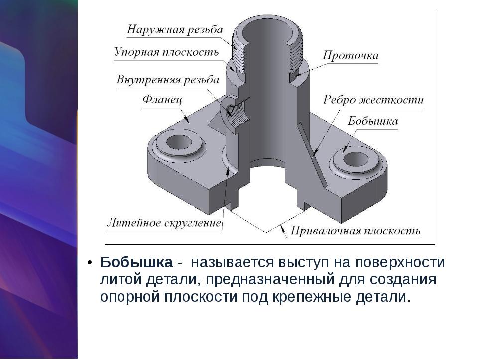 Бобышка - называется выступ на поверхности литой детали, предназначенный для...