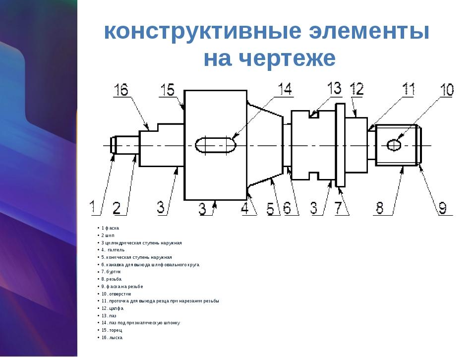конструктивные элементы на чертеже 1 фаска 2 шип 3 цилиндрическая ступень нар...