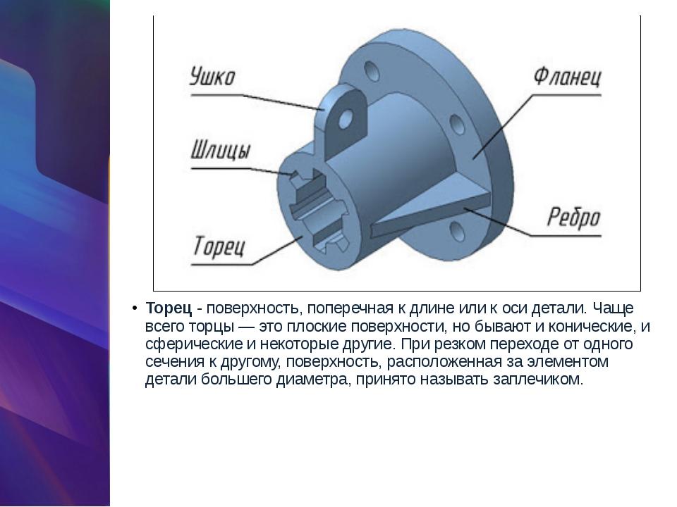 Торец- поверхность, поперечная к длине или к оси детали. Чаще всего торцы —...
