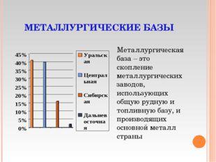 МЕТАЛЛУРГИЧЕСКИЕ БАЗЫ Металлургическая база – это скопление металлургических