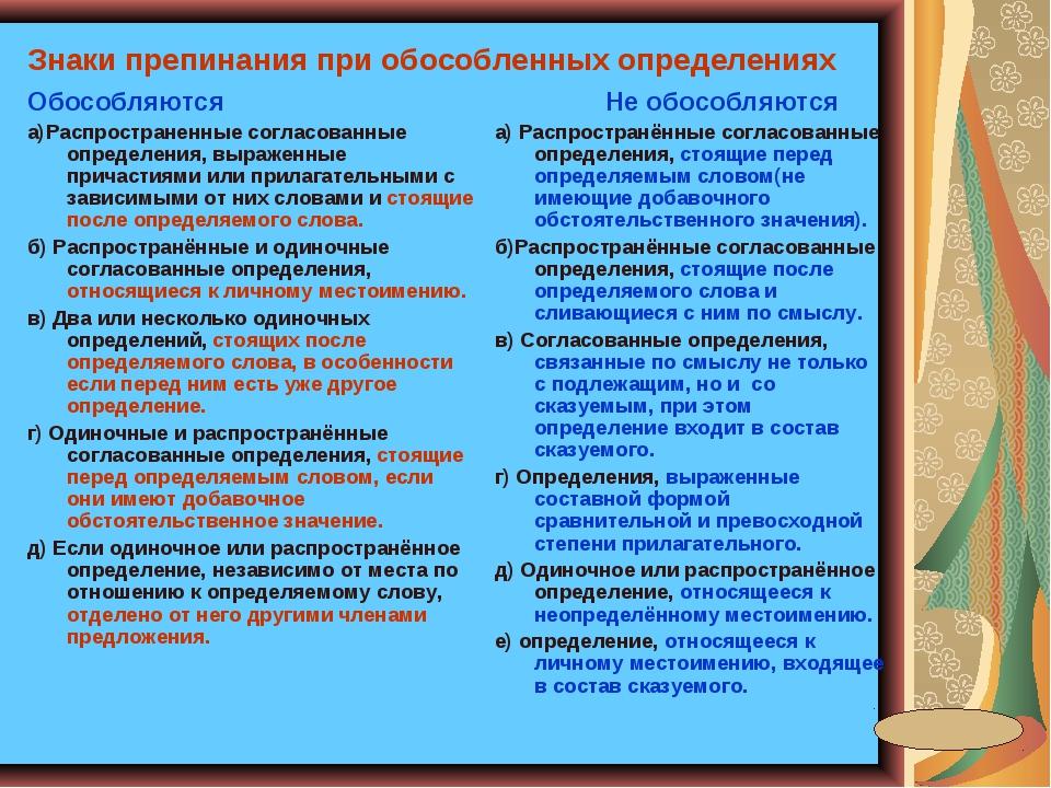 Знаки препинания при обособленных определениях Обособляются а)Распространенны...