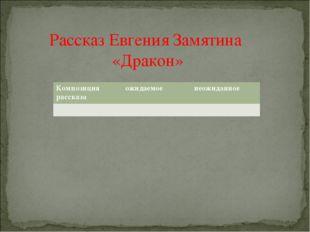Рассказ Евгения Замятина «Дракон» Композиция рассказаожидаемоенеожиданное