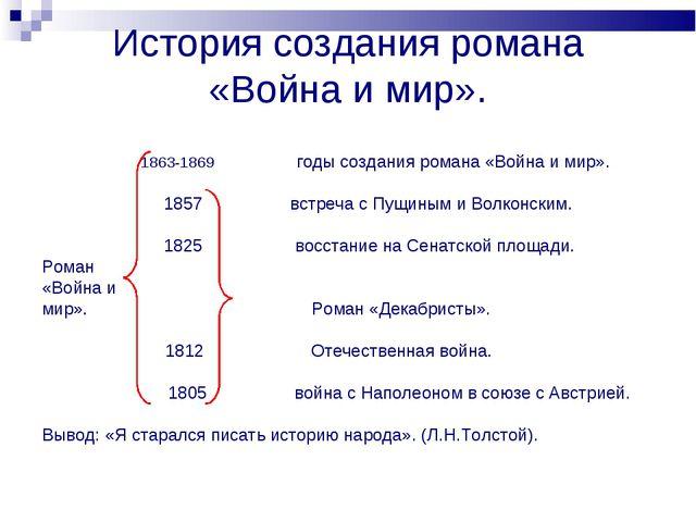 История создания романа «Война и мир». 1863-1869 годы создания романа «Война...