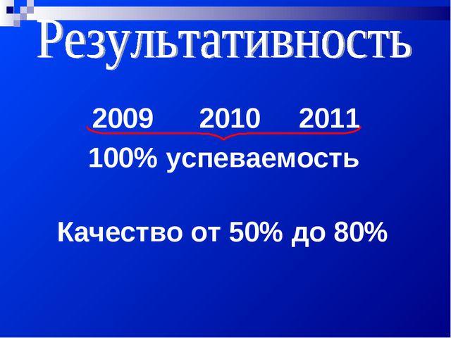 2009 2010 2011 100% успеваемость Качество от 50% до 80%