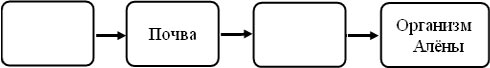http://edu.prosv-ipk.ru/thumbnails/cas/c6470f7fb2935e46819ddf409dbafeed.jpg?width=490&height=68