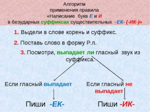 Алгоритм применения правила «Написание букв Е и И в безударных суффиксах суще
