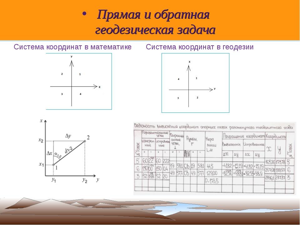 Прямая и обратная геодезическая задача Система координат в математике Система...