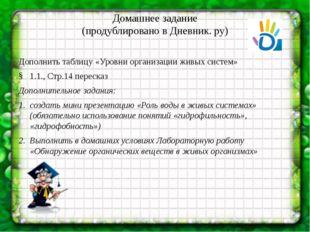 Домашнее задание (продублировано в Дневник. ру) Дополнить таблицу «Уровни орг