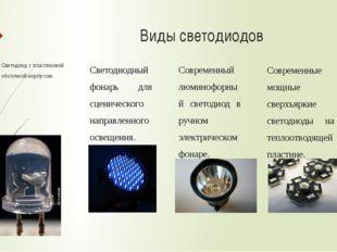 Виды светодиодов Светодиод с пластиковой оболочкой-корпусом. Светодиодный фон