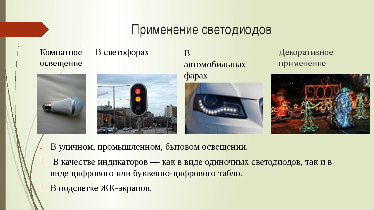 Применение светодиодов Комнатное освещение В светофорах В автомобильных фарах...