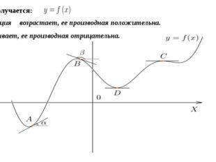 Вот что получается: Если функция возрастает, еепроизводная положительна. Е