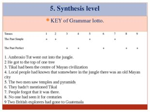 5. Synthesis level KEY of Grammar lotto. 1. Ambrosio Tut went out into the ju