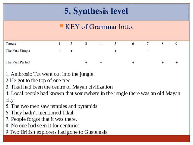 5. Synthesis level KEY of Grammar lotto. 1. Ambrosio Tut went out into the ju...