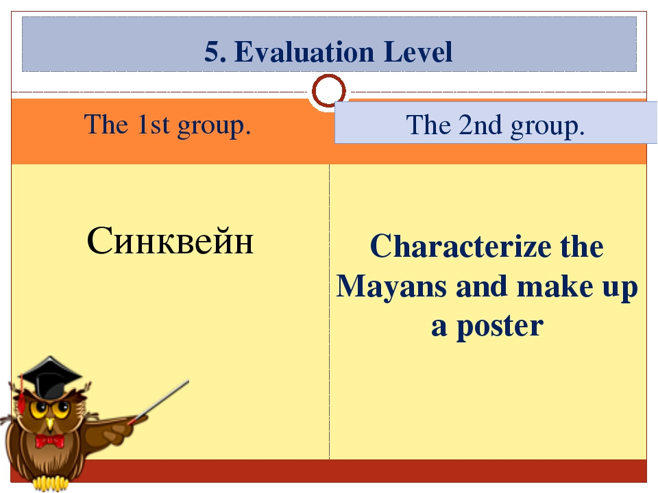 The 1st group. Characterize the Mayans and make up a poster 5. Evaluation Lev...