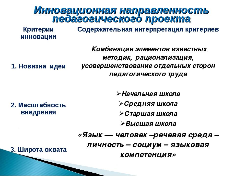 Инновационная направленность педагогического проекта Критерии инновацииСодер...
