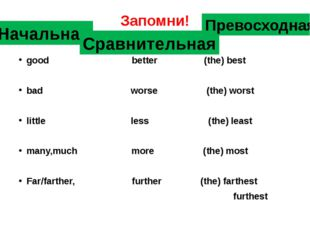 Запомни! good better (the) best bad worse (the) worst little less (the) least
