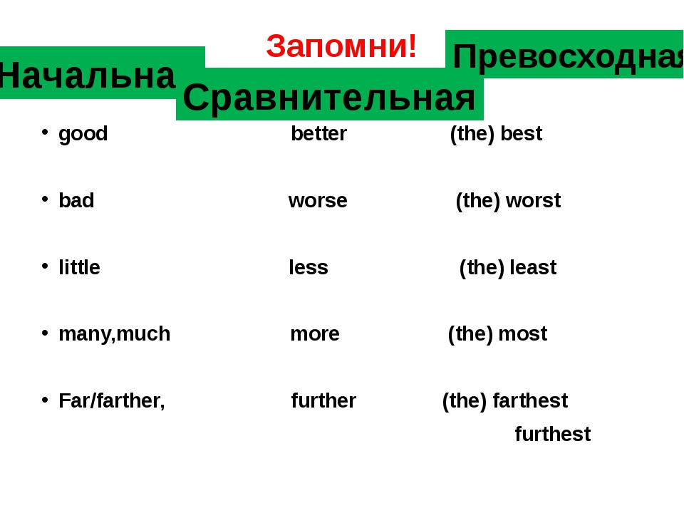 Запомни! good better (the) best bad worse (the) worst little less (the) least...