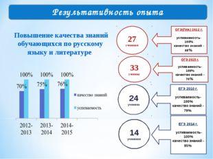 Повышение качества знаний обучающихся по русскому языку и литературе 33 учен